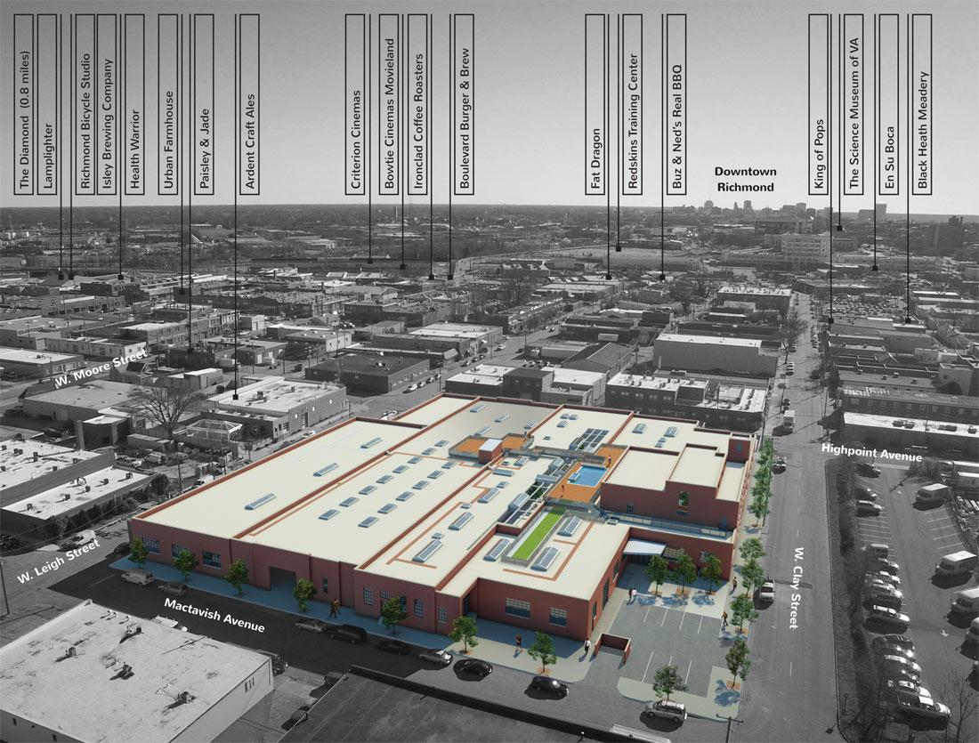 Rooftop Restaurants In Scott S Addition In Richmond Va
